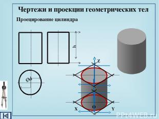 Чертежи и проекции геометрических тел Проецирование конуса h Ød