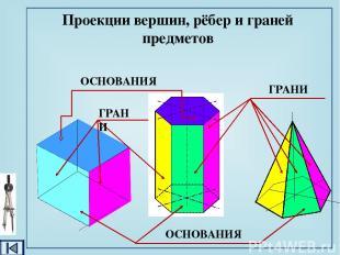 B C E N K ВЕРШИНА – точка пересечения рёбер или граней, или точка схода образующ