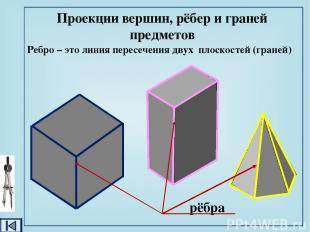 Проекции вершин, рёбер и граней предмета A B D E G H J K C b''(h'') g''(k'') a''