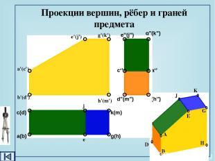 """a"""" a""""' a' Построение проекций точек на поверхности предмета А"""