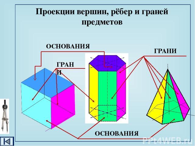 B C E N K ВЕРШИНА – точка пересечения рёбер или граней, или точка схода образующей конуса ВЕРШИНА Проекции вершин, рёбер и граней А D F G