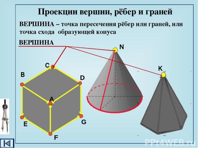 Задания для упражнений B A Д Г Б На рисунке даны наглядное изображение и три проекции предмета. Грани предмета обозначены буквами. Определить, как расположены эти грани относительно каждой плоскости проекций.