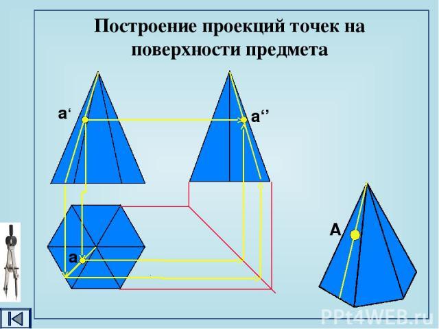 Задания для упражнений Перечертить рисунок. Построить недостающие проекции точек и обозначить их буквами.