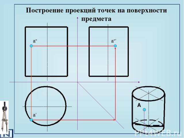 Задания к графической работе №4 Построить аксонометрическую проекцию одной из деталей (рис.98). Нанести изображение точек А, В, С.