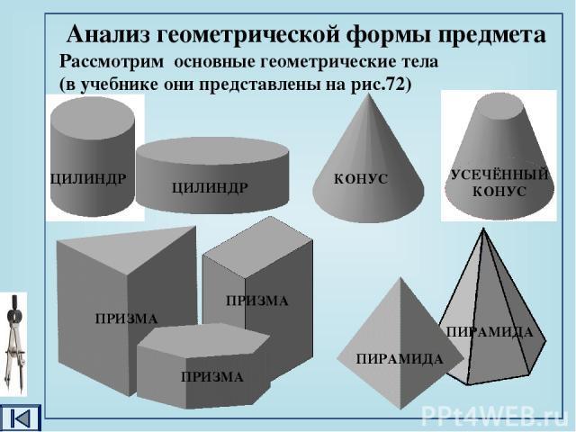 V W H A B C D E G H J K Проекции вершин, рёбер и граней предмета a'(c') b'(d') e'(j') a(b) g'(k') c(d) e k(m) c'' e''(g'') j''(k'') a'' b''(h'') d''(m'') g(h) j