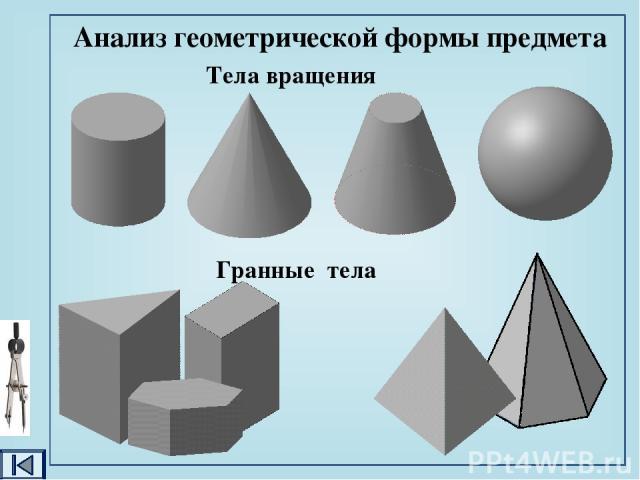 Анализ геометрической формы предмета Тела вращения Гранные тела