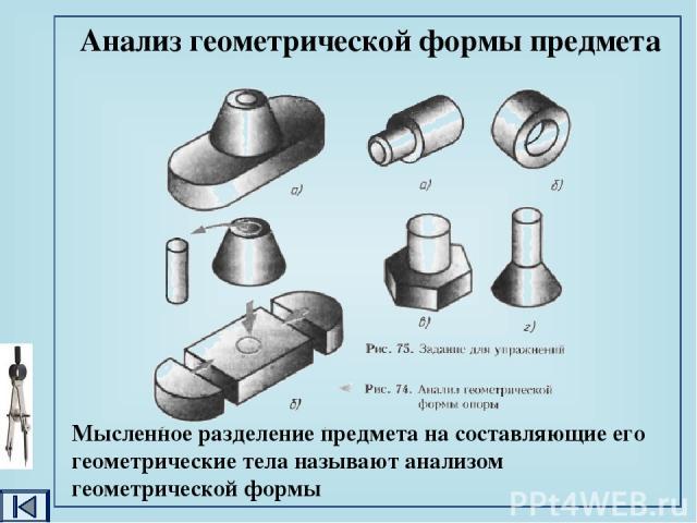 Мысленное разделение предмета на составляющие его геометрические тела называют анализом геометрической формы Анализ геометрической формы предмета
