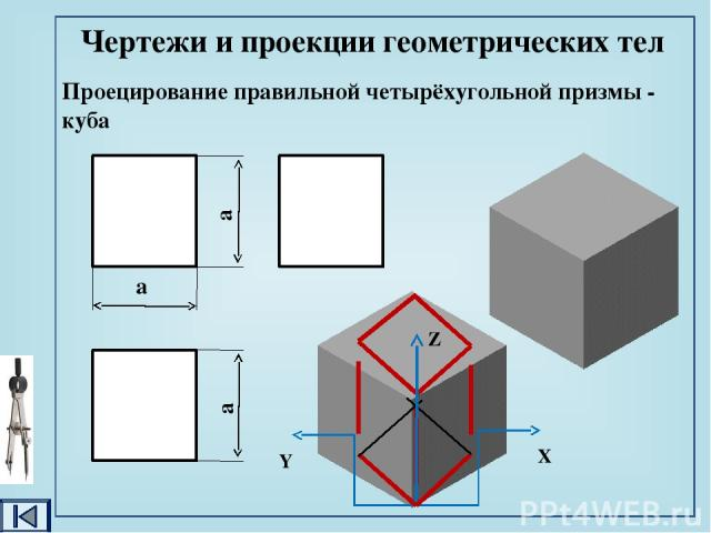 Чертежи и проекции геометрических тел Проецирование четырёхугольной призмы - параллелепипеда X l Y Z h b