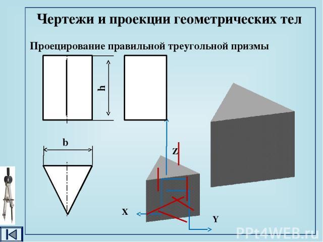 Проецирование правильной шестиугольной призмы Чертежи и проекции геометрических тел Z X Y