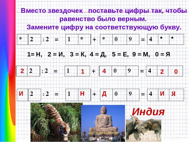 2 Вместо звездочек поставьте цифры так, чтобы равенство было верным. Замените цифру на соответствующую букву. 1= Н, 2 = И, 3 = К, 4 = Д, 5 = Е, 9 = М, 0 = Я Индия 1 2 2 0 4 * 2 : 2 = 1 * + * 0 9 = 4 * * 2 : 2 = 1 + 0 9 = 4 И 2 : 2 = 1 Н + Д 0 9 = 4 И Я