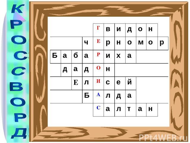 Г в и д о н ч Е р н о м о р Б а б а Р и х а д а д О н   Е л И с е й    Б А л д а  С а л т а н