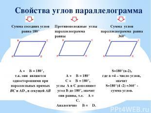 Свойства углов параллелограмма Сумма соседних углов равна 180° ∠A +∠B =180°, т.к