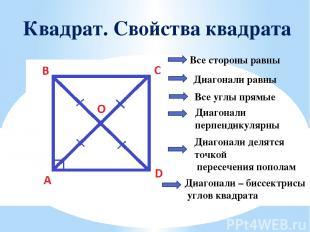 Квадрат. Свойства квадрата Все стороны равны Диагонали равны Все углы прямые Диа