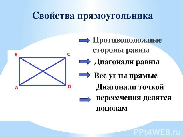 Свойства прямоугольника Противоположные стороны равны Все углы прямые Диагонали равны Диагонали точкой пересечения делятся пополам