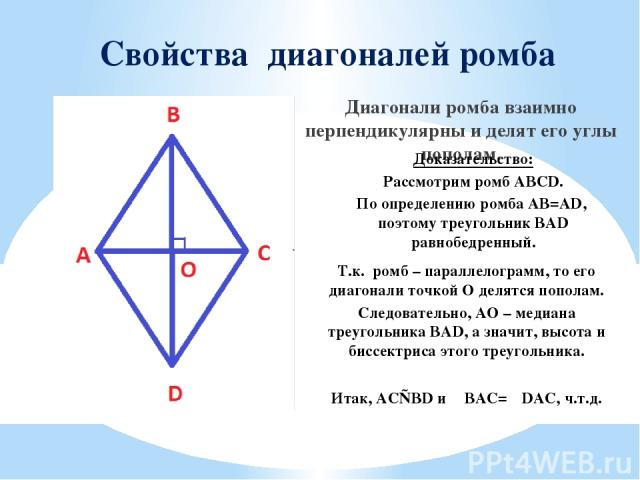 Свойства диагоналей ромба Диагонали ромба взаимно перпендикулярны и делят его углы пополам. Доказательство: Рассмотрим ромб ABCD. По определению ромба AB=AD, поэтому треугольник BAD равнобедренный. Т.к. ромб – параллелограмм, то его диагонали точкой…