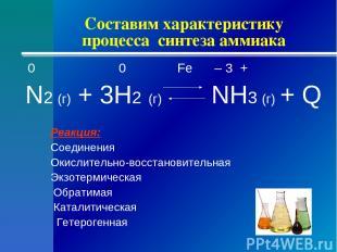 Составим характеристику процесса синтеза аммиака 0 0 Fe – 3 + N2 (г) + 3H2 (г) N