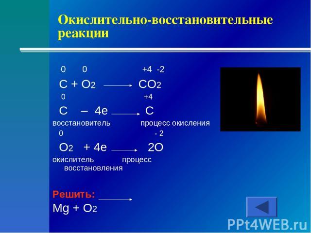 Окислительно-восстановительные реакции 0 0 +4 -2 C + O2 CO2 0 +4 C – 4e C восстановитель процесс окисления 0 - 2 O2 + 4e 2O окислитель процесс восстановления Решить: Mg + O2