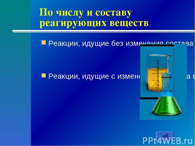 По числу и составу реагирующих веществ Реакции, идущие без изменения состава веществ Реакции, идущие с изменением состава вещества