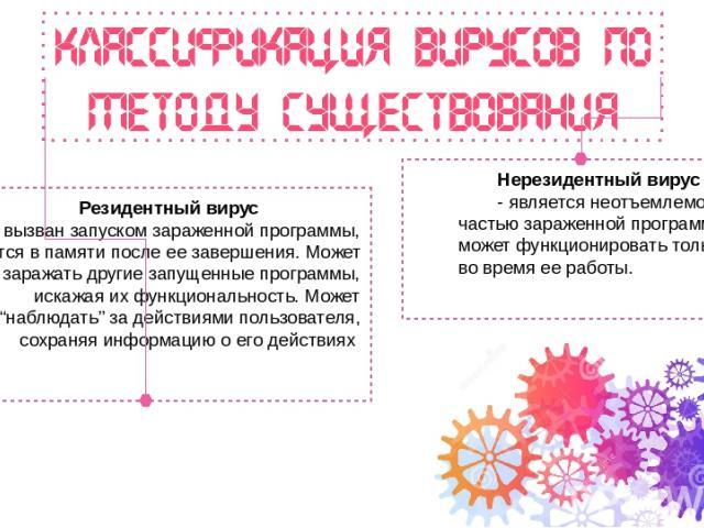 Действия какого вируса могут состоять в нарушении работы загрузчика операционной системы или изменение файловой таблицы Задание 3: Файловый вирус Троянский конь Загрузочный вирус
