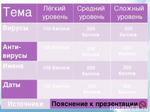 Источники Картинки: https://yandex.ru/images Информация: https://ru.wikipedia.or