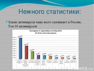 Немного статистики: Какие антивирусы чаще всего скачивают в России, Топ-10 антив