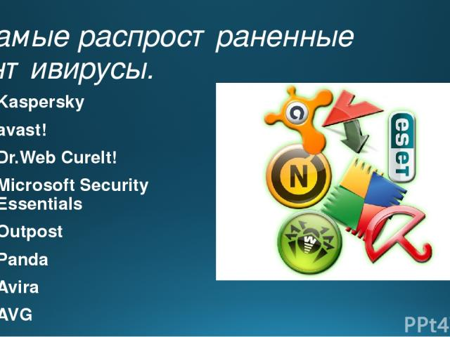 Самые распространенные антивирусы. Kaspersky avast! Dr.Web Curelt! Microsoft Security Essentials Outpost Panda Avira AVG