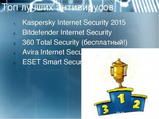 Топ лучших антивирусов Kaspersky Internet Security 2015 Bitdefender Internet Security 360 Total Security (бесплатный!) Avira Internet Security Suite ESET Smart Security