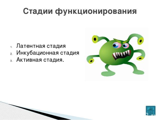 Антивирусные программы Антивирусная программа – это программадля обнаружения компьютерныхвирусов, а такжевредоносных программ, восстановления заражённых файлов, а также для профилактики- предотвращения заражения файлов илиоперационной системы в…