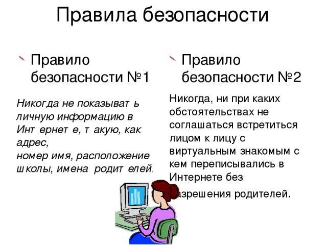 Правила безопасности Правило безопасности №1 Правило безопасности №2 Никогда, ни при каких обстоятельствах не соглашаться встретиться лицом к лицу с виртуальным знакомым с кем переписывались в Интернете без разрешения родителей. Никогда не показыват…