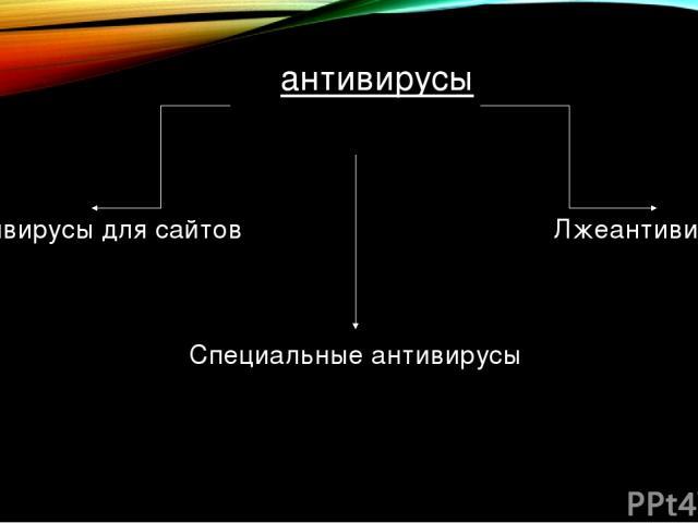 антивирусы Антивирусы для сайтов Специальные антивирусы Лжеантивирусы