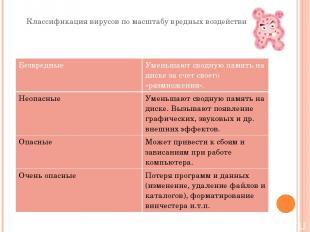 Классификация вирусов по масштабу вредных воздействий. Безвредные Уменьшают сво