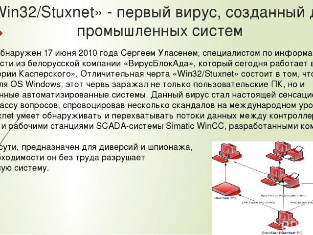 «Win32/Stuxnet» - первый вирус, созданный для промышленных систем Впервые обнаружен 17 июня 2010 года Сергеем Уласенем, специалистом по информационной безопасности из белорусской компании «ВирусБлокАда», который сегодня работает в «Лаборатории Каспе…