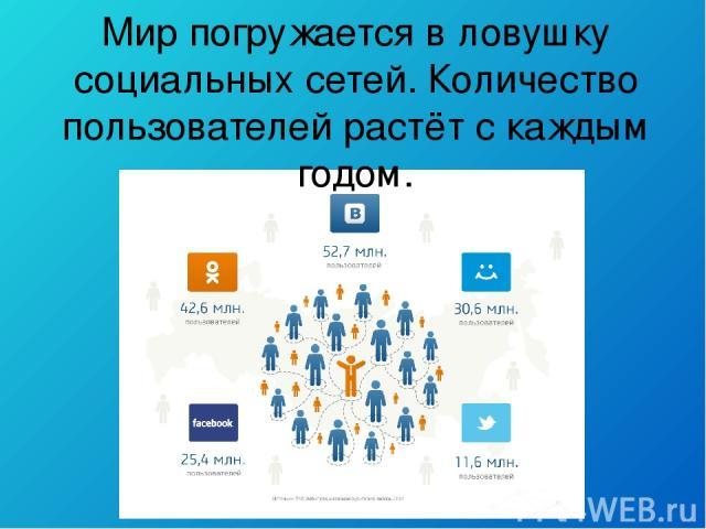 Мир погружается в ловушку социальных сетей. Количество пользователей растёт с каждым годом.