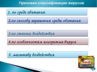 Виды вирусов по степени воздействия Признаки классификации вирусов 1. по среде о
