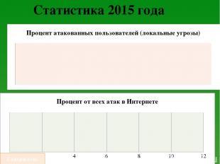 Источники http://www.21nn.ru/publ/interesnye_fakty_o_kompjuternykh_virusakh/7-1-