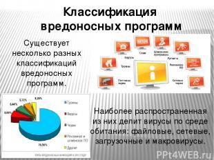 Наиболее распространенная из них делит вирусы по среде обитания: файловые, сетев