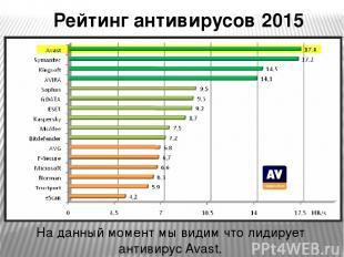 Рейтинг антивирусов 2015 года На данный момент мы видим что лидирует антивирус A