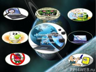 Классификация антивирусных программ Сторожа Вакцины Детекторы Ревизоры Мониторы