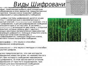 Виды Шифрования Ключ — это параметр алгоритма шифрования (шифра), позволяющий вы