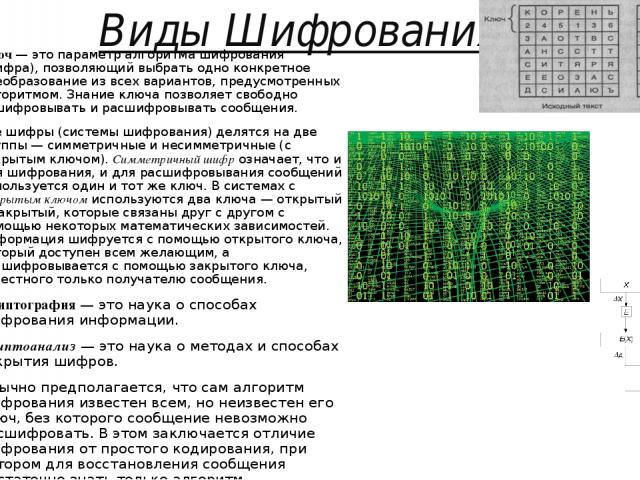 Виды Шифрования Ключ — это параметр алгоритма шифрования (шифра), позволяющий выбрать одно конкретное преобразование из всех вариантов, предусмотренных алгоритмом. Знание ключа позволяет свободно зашифровывать и расшифровывать сообщения. Все шифры (…