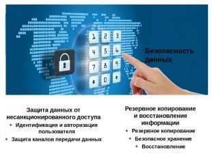 Безопасность данных Защита данных от несанкционированного доступа Идентификация