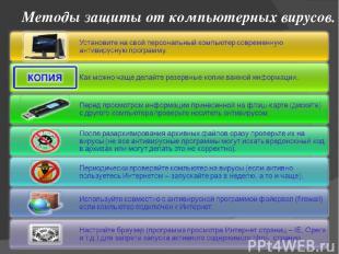 Методы защиты от компьютерных вирусов.