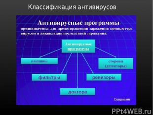 Классификация антивирусов