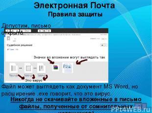 Используемые Интернет-ресурсы. http://www.kaspersky.ru https://ru.wikipedia.org