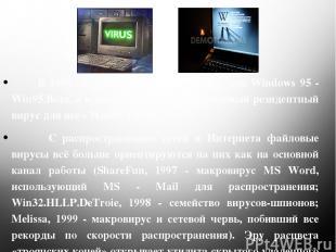 В 1996 году появился первый вирус для Windows 95 - Win95.Boza, а в декабре того