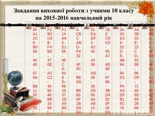 Завдання виховної роботи з учнями 10 класу на 2015-2016 навчальний рік