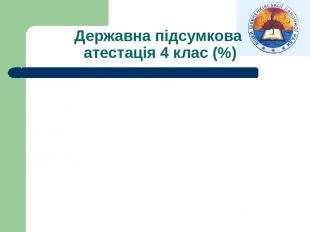 Державна підсумкова атестація 4 клас (%)