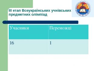ІІІ етап Всеукраїнських учнівських предметних олімпіад Учасники Переможці 16 1