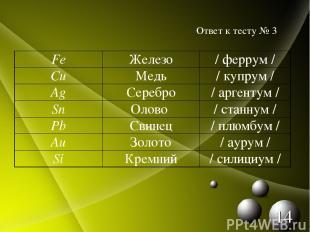 Ответ к тесту № 3 * Fe Железо / феррум / Cu Медь / купрум / Ag Серебро / аргенту