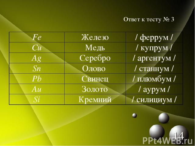 Ответ к тесту № 3 * Fe Железо / феррум / Cu Медь / купрум / Ag Серебро / аргентум / Sn Олово / станнум / Pb Свинец / плюмбум / Au Золото / аурум / Si Кремний / силициум /